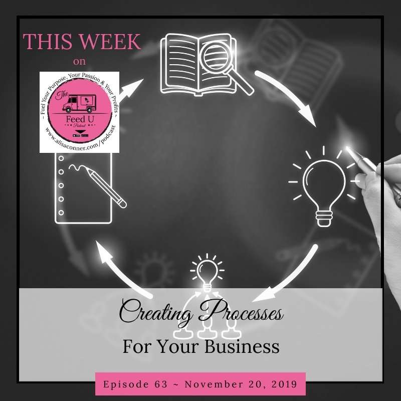 63. Creating Processes For Your Business
