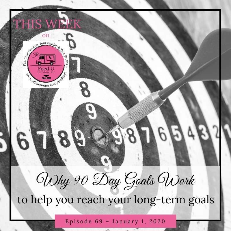 69. Why 90 Day Goals Help You Reach Your Long Term Goals Faster